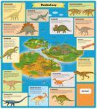 Atlas prehistórie pre deti